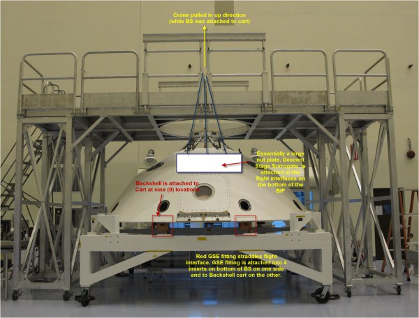 Figure 2 is a color photo taken in a high bay cleanroom. A wheeled, reinforced, metal scaffold that incorporates a crane rests on a concrete floor. Three lifting slings are visible, extending from the crane attachment to points on a dome-like structure (Backshell) that sits on a wheeled, reinforced, metal cradle or cart. Various metal fittings are visible between the Backshell and the Cart.
